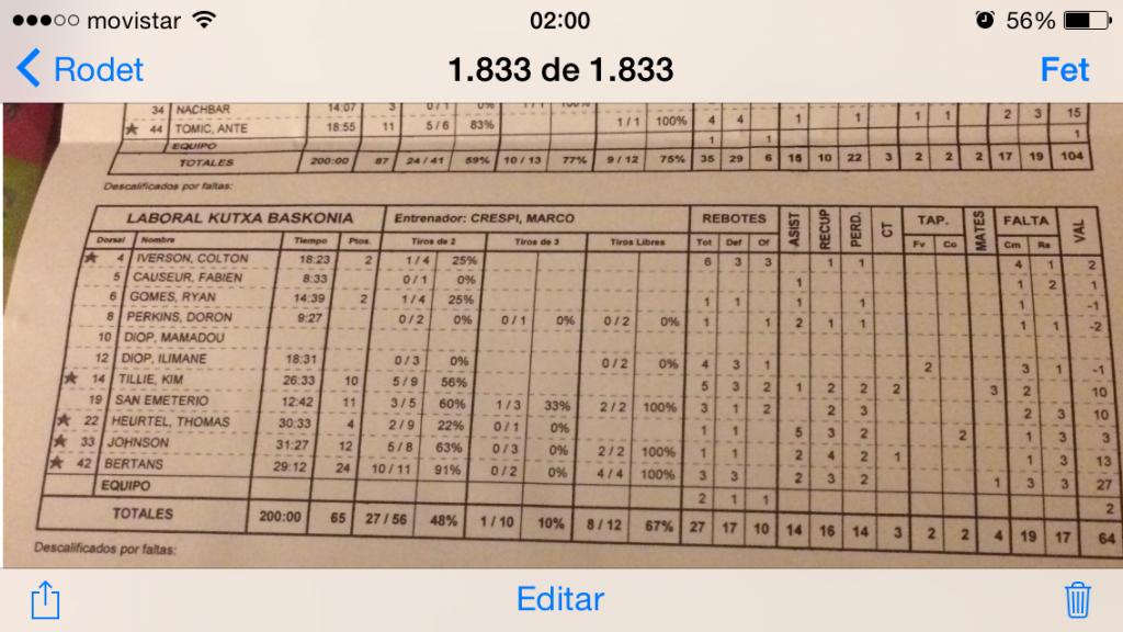 Estadística del Kaja Laboral Baskonia foto by Jordi Perramon