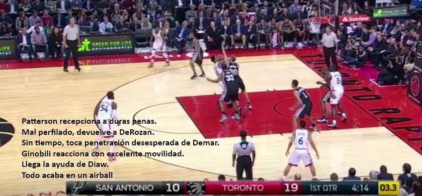 Spurs defensa