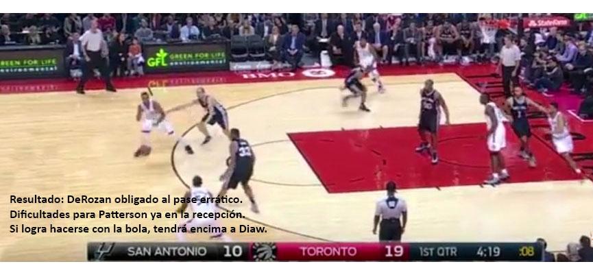 Spurs defensa 3.2